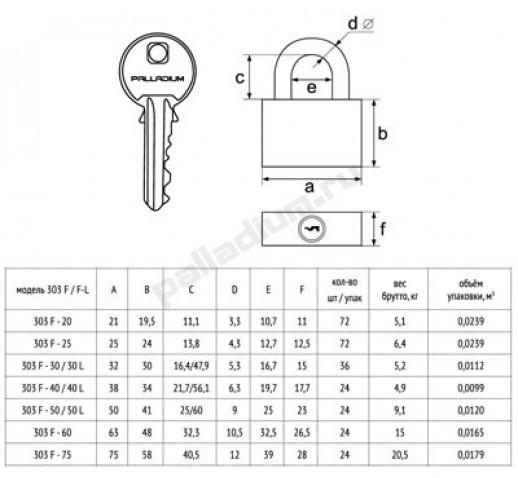 Навесной замок 303F-60 (6/24) PALLADIUM 00010310